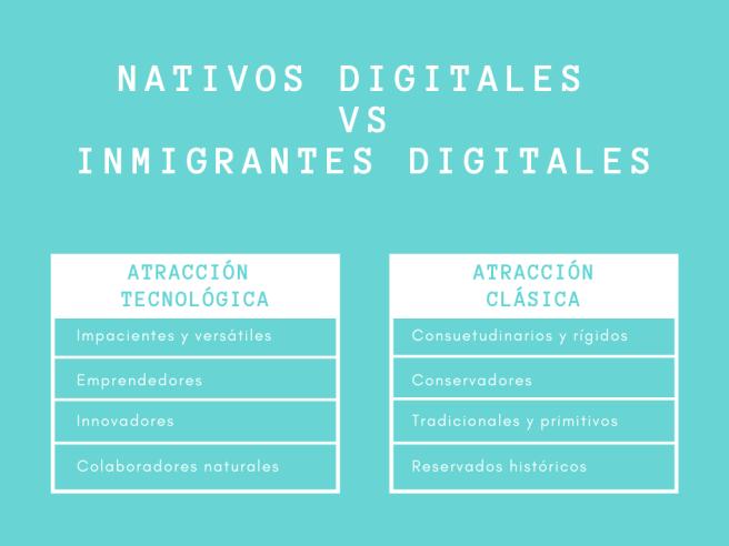 nativos digitales vs inmigrantes digitales